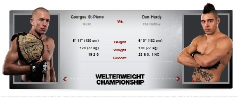 Georges St-Pierre Rush vs. Dan Hardy The Outlaw