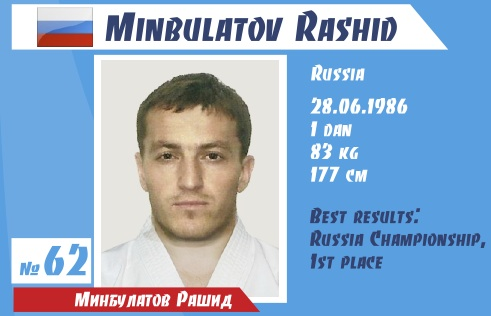 Минбулатов Рашид