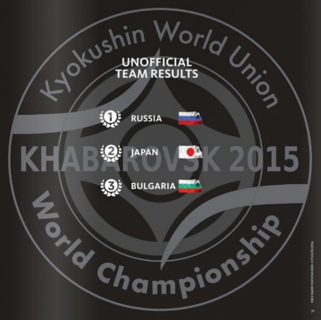 II Чемпионат мира KWU по Киокусин